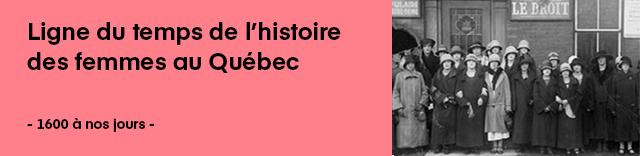 Ligne du temps de l'histoire des femmes au Québec – 1600 à nos jours