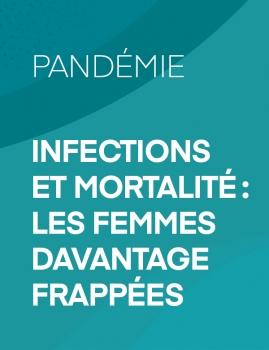 Pandémie – Infections et mortalité : les femmes davantage frappées